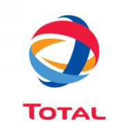 Total Products